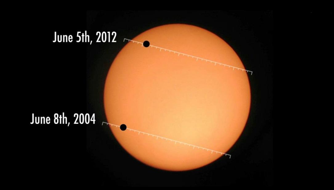 Rare Transit of Venus