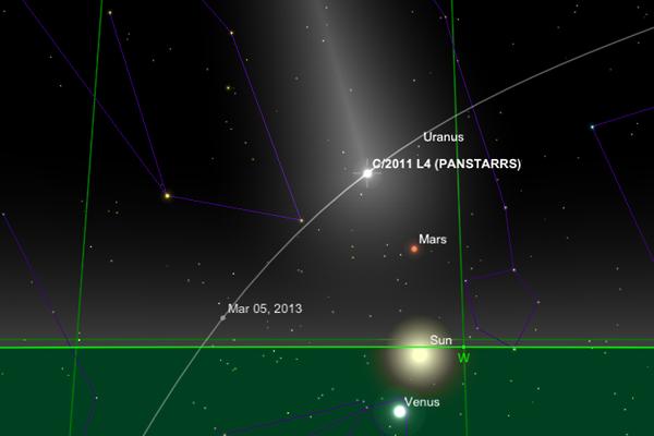Comet C2011 L4
