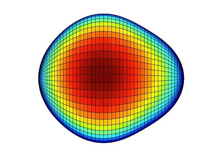 Atom of radium 224