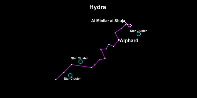 Constellation Hydra