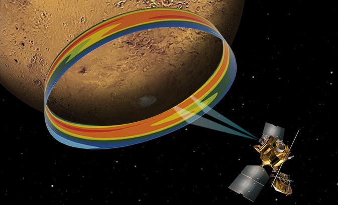 Water vapor in the atmosphere of Mars