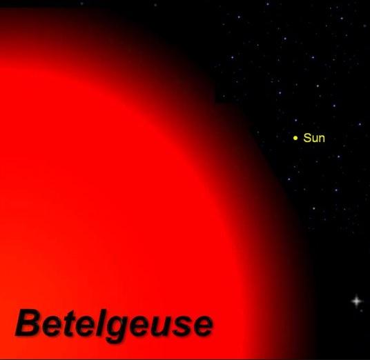 Betelgeuse Vs Sun