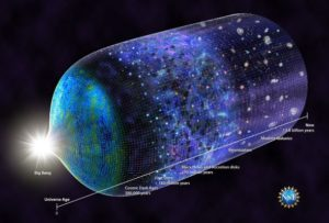 Signals from the First Stars in the Universe