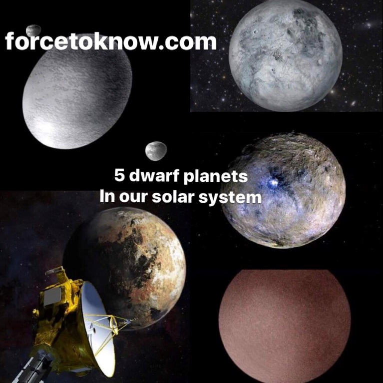 5 Dwarf Planets in our Solar System