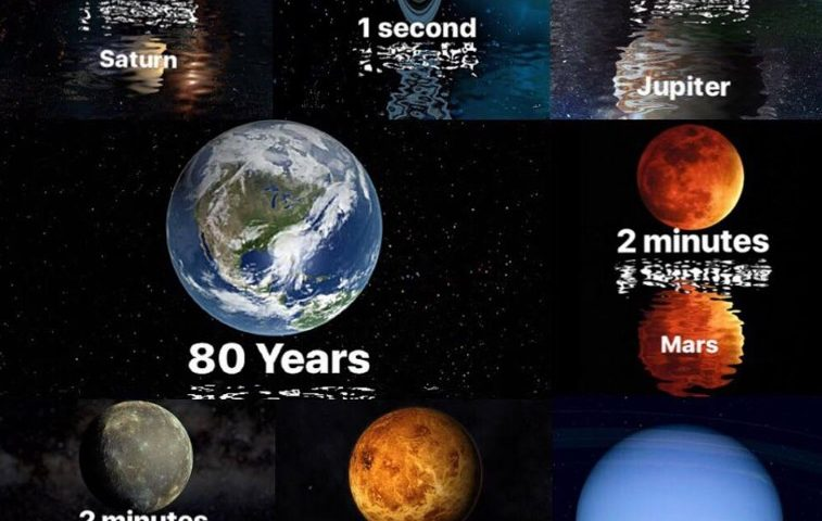 How Long People Would Survive on Each Planet Without a Spacesuit!