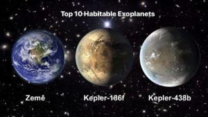 Kepler-186f, Kepler-438b