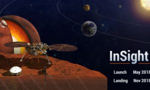 NASA InSight Lander Will Study Marsquakes on the Surface of Mars Finding out Crust, Mantle and Core