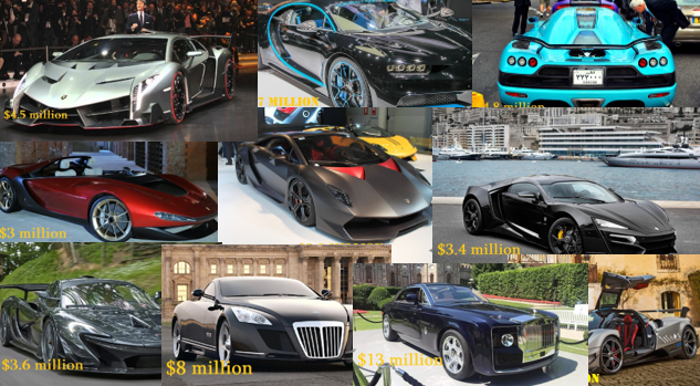 Top 10 Expensive Cars In The World 2 2 Million From 13 Million