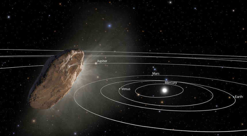 This illustration shows Oumuamua racing toward the outskirts of our solar system