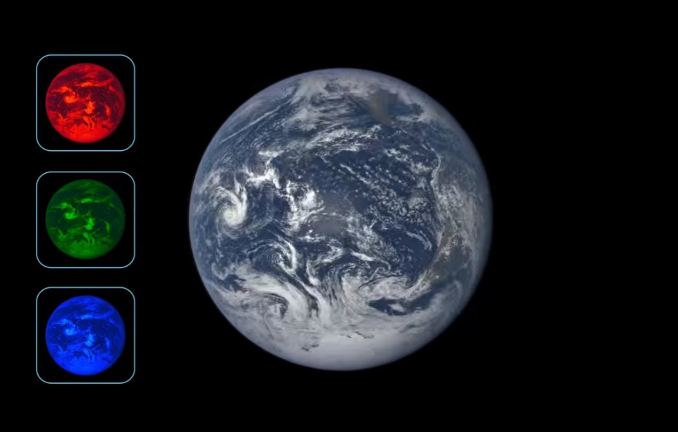 Interesting Facts about the Earth's Moving - How Fast Earth Is Moving