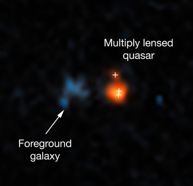 brightest quasar
