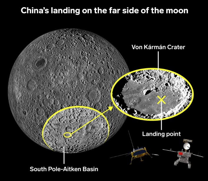 Mission of Chang'e 4