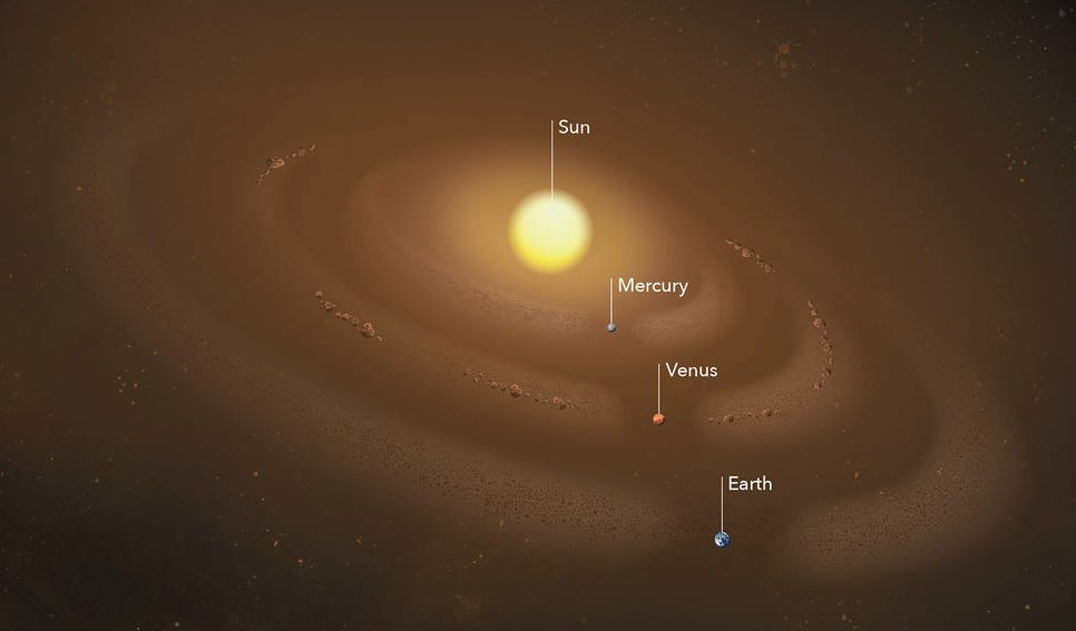 NASA Scientists Find Dust Rings in the Inner Solar System