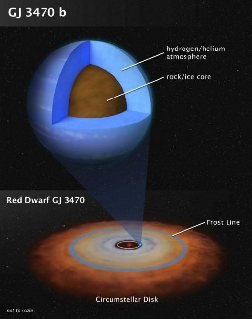 NASA Reveals a Strange Hybrid Exoplanet