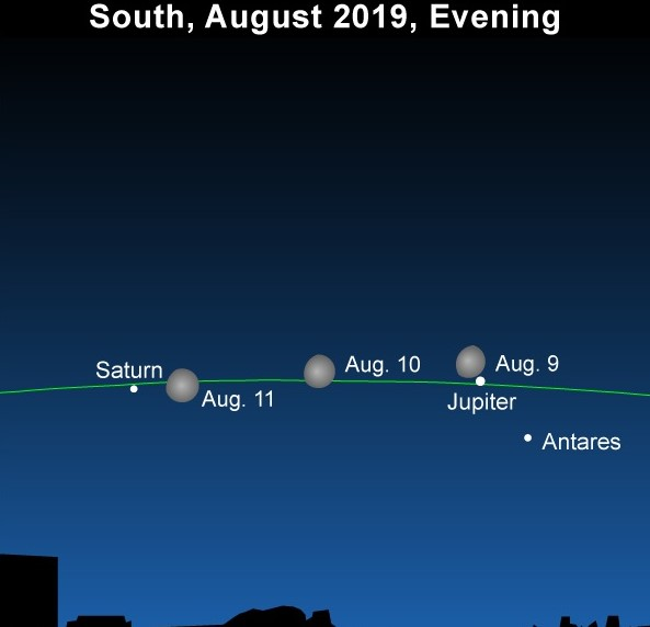 This Year Jupiter and Saturn Will Be More Brightly