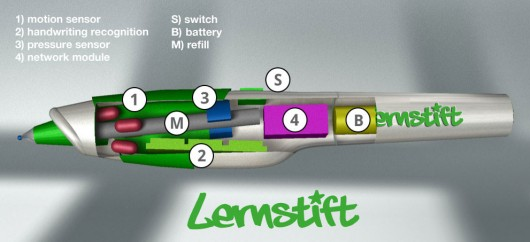 Lernstift Digital Pen